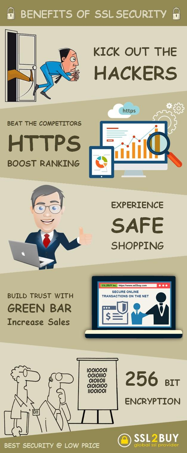 Benefits of securing website with ssl certificate benefits of ssl certificates xflitez Image collections