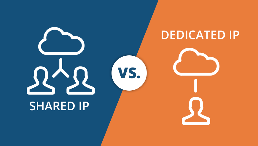 shared ip vs dedicated ip