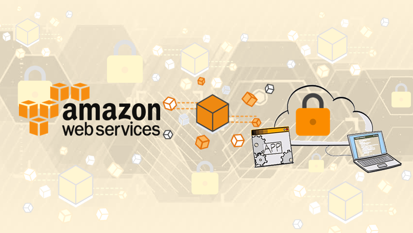 Image result for aws ssl certificate